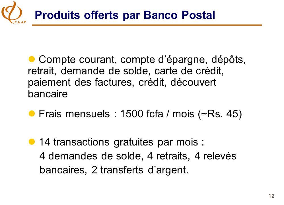 12 Produits offerts par Banco Postal l Compte courant, compte dépargne, dépôts, retrait, demande de solde, carte de crédit, paiement des factures, cré