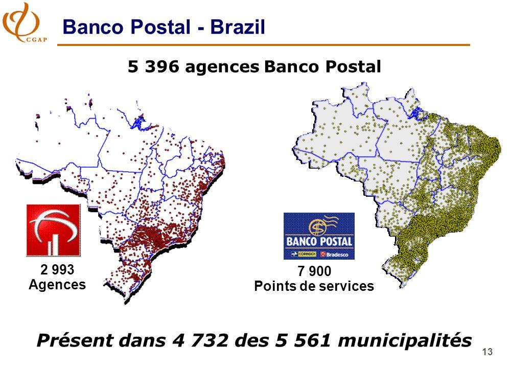 13 5 396 agences Banco Postal Présent dans 4 732 des 5 561 municipalités 7,900 Points 2 993 Agences Banco Postal - Brazil 7 900 Points de services