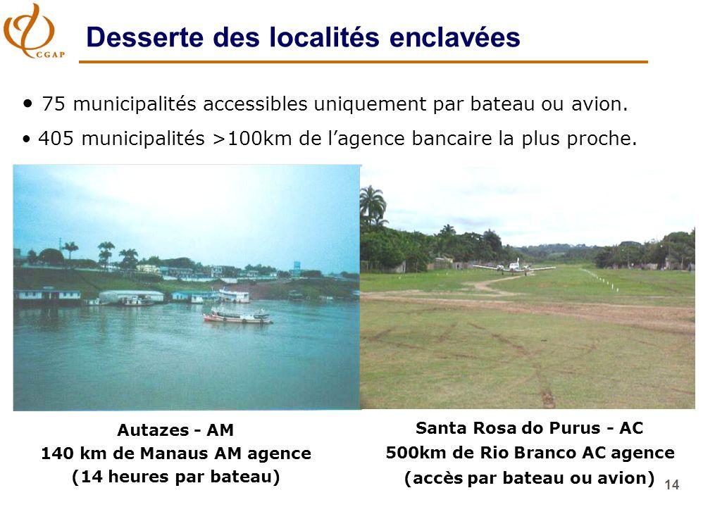14 75 municipalités accessibles uniquement par bateau ou avion. 405 municipalités >100km de lagence bancaire la plus proche. Autazes - AM 140 km de Ma