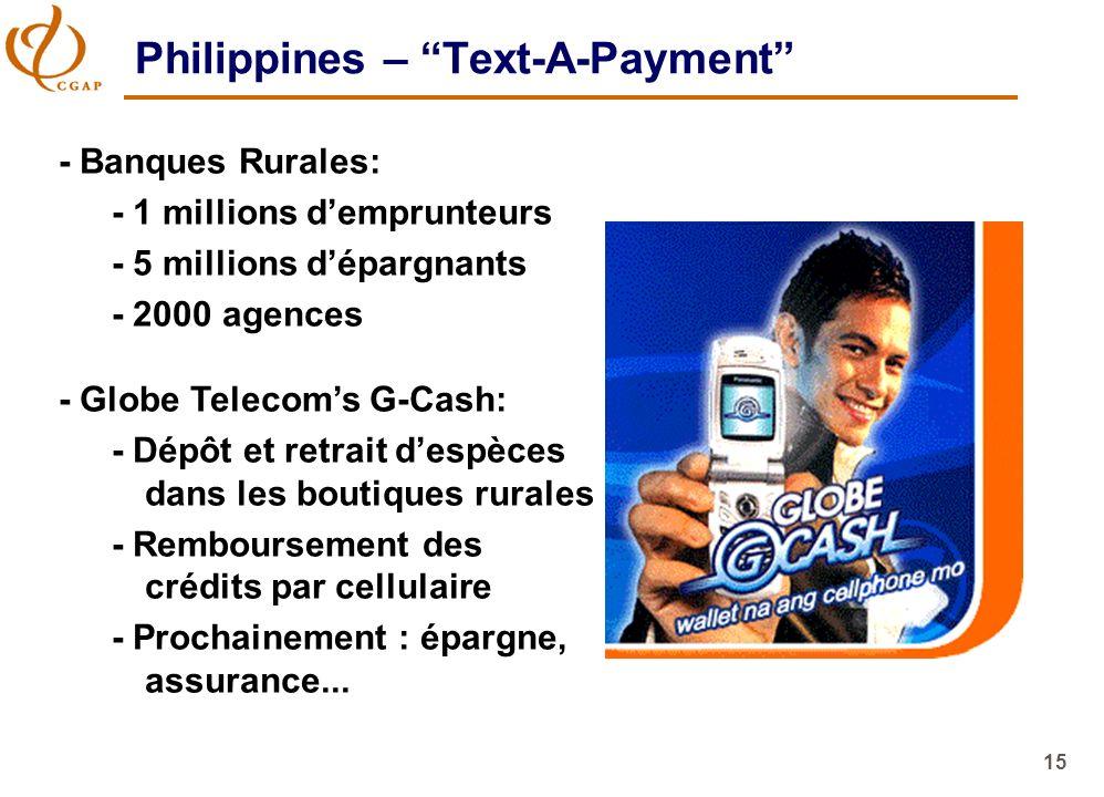 15 Philippines – Text-A-Payment - Banques Rurales: - 1 millions demprunteurs - 5 millions dépargnants - 2000 agences - Globe Telecoms G-Cash: - Dépôt
