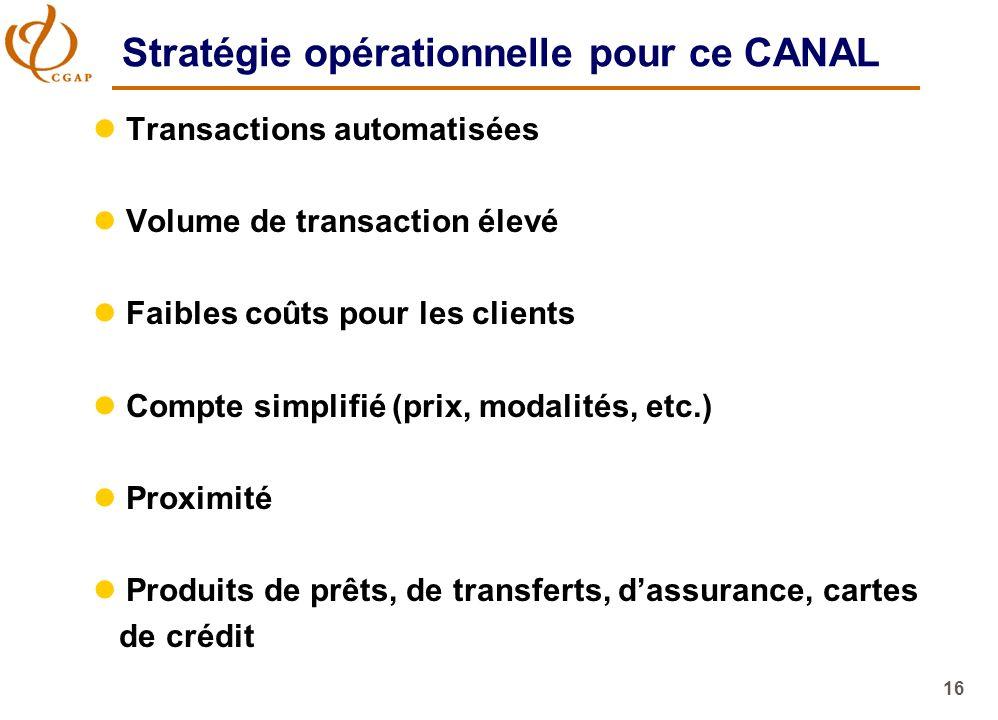 16 Stratégie opérationnelle pour ce CANAL l Transactions automatisées l Volume de transaction élevé l Faibles coûts pour les clients l Compte simplifi