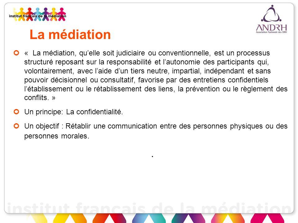 La médiation « La médiation, quelle soit judiciaire ou conventionnelle, est un processus structuré reposant sur la responsabilité et lautonomie des pa
