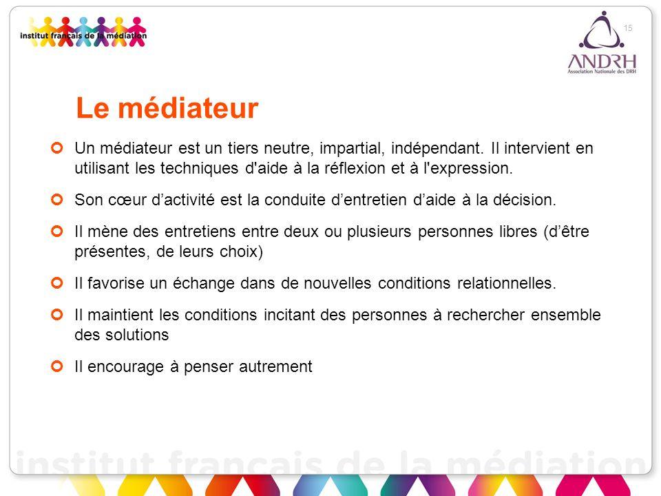 15 Le médiateur Un médiateur est un tiers neutre, impartial, indépendant. Il intervient en utilisant les techniques d'aide à la réflexion et à l'expre