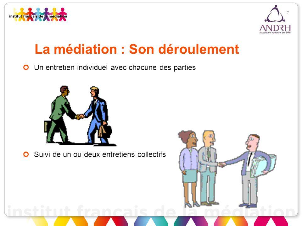 17 La médiation : Son déroulement Un entretien individuel avec chacune des parties Suivi de un ou deux entretiens collectifs