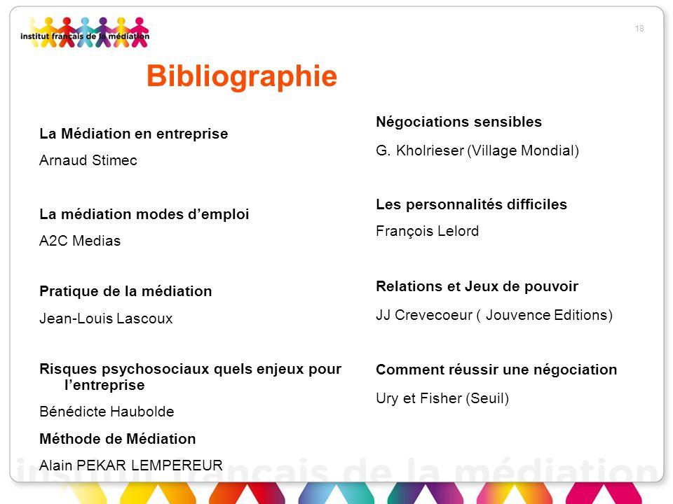18 Bibliographie La Médiation en entreprise Arnaud Stimec La médiation modes demploi A2C Medias Pratique de la médiation Jean-Louis Lascoux Risques ps