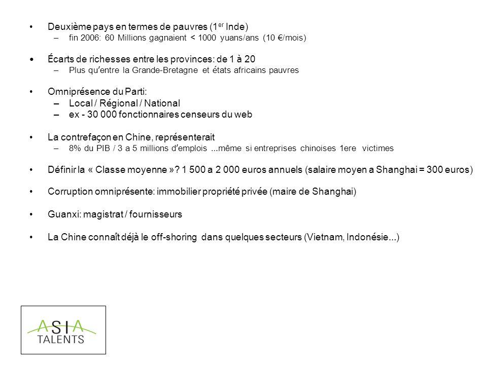 Deuxi è me pays en termes de pauvres (1 er Inde) –fin 2006: 60 Millions gagnaient < 1000 yuans/ans (10 /mois) É carts de richesses entre les provinces: de 1 à 20 –Plus qu entre la Grande-Bretagne et é tats africains pauvres Omnipr é sence du Parti: –Local / R é gional / National –ex - 30 000 fonctionnaires censeurs du web La contrefa ç on en Chine, repr é senterait –8% du PIB / 3 a 5 millions d emplois … même si entreprises chinoises 1ere victimes Définir la « Classe moyenne ».