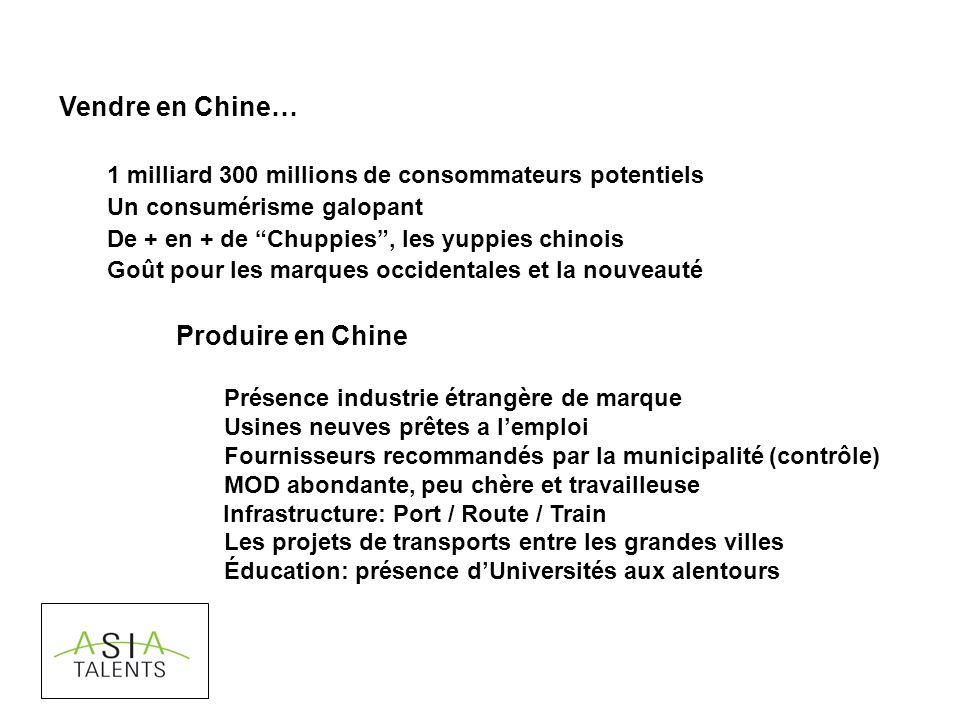 Produire en Chine Présence industrie étrangère de marque Usines neuves prêtes a lemploi Fournisseurs recommandés par la municipalité (contrôle) MOD ab