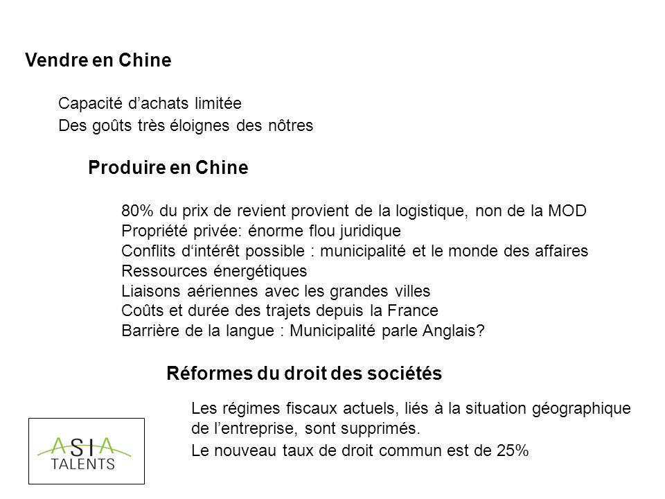Vendre en Chine Capacité dachats limitée Des goûts très éloignes des nôtres Produire en Chine 80% du prix de revient provient de la logistique, non de