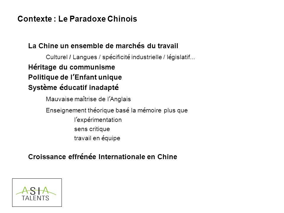 Contexte : Le Paradoxe Chinois La Chine un ensemble de march é s du travail Culturel / Langues / sp é cificit é industrielle / l é gislatif … H é rita