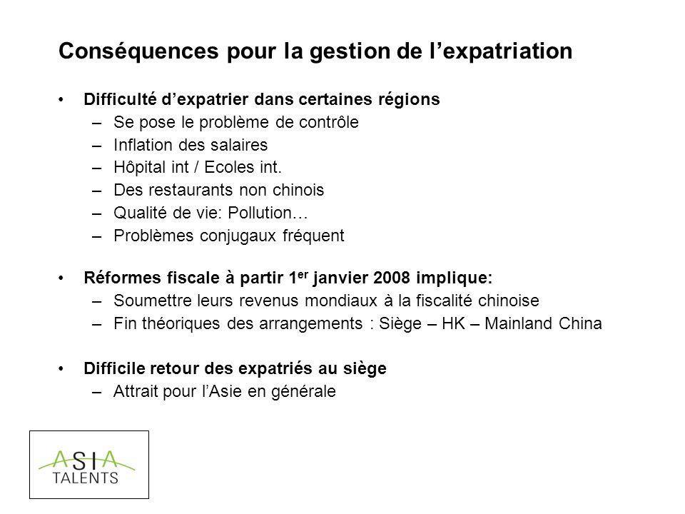 Conséquences pour la gestion de lexpatriation Difficulté dexpatrier dans certaines régions –Se pose le problème de contrôle –Inflation des salaires –Hôpital int / Ecoles int.