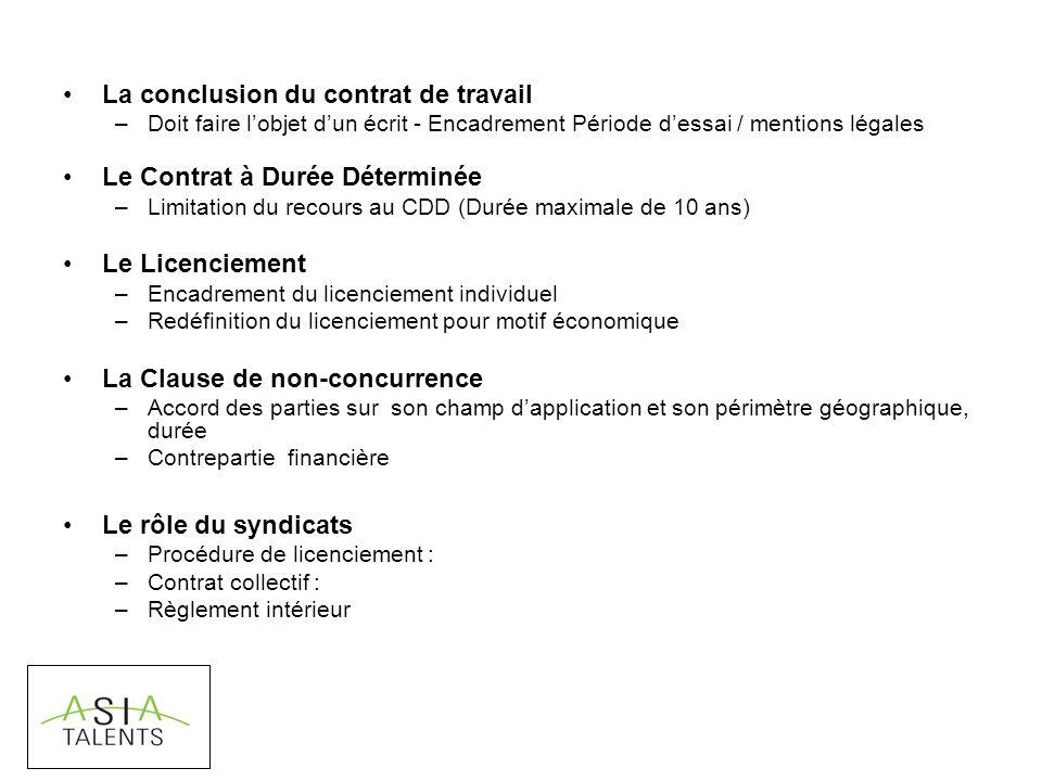 La conclusion du contrat de travail –Doit faire lobjet dun écrit - Encadrement Période dessai / mentions légales Le Contrat à Durée Déterminée –Limita