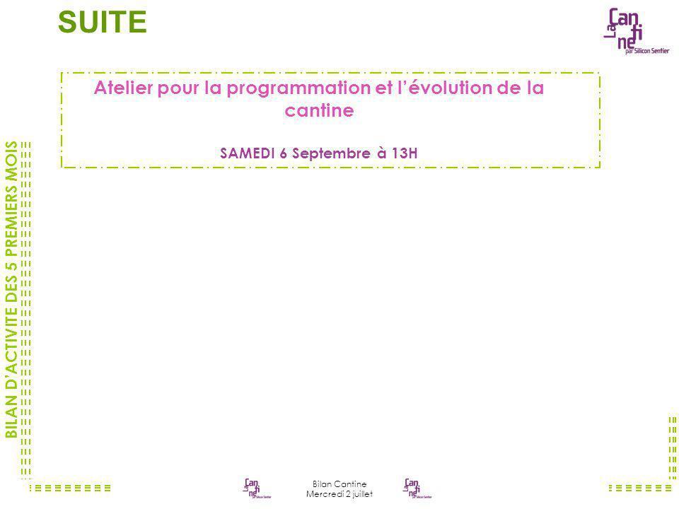 BILAN DACTIVITE DES 5 PREMIERS MOIS Bilan Cantine Mercredi 2 juillet Atelier pour la programmation et lévolution de la cantine SAMEDI 6 Septembre à 13H SUITE