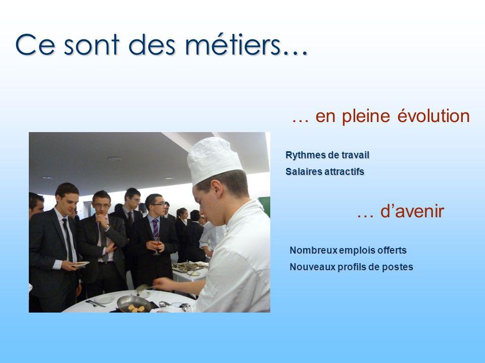 … en pleine évolution Rythmes de travail Salaires attractifs … davenir Nombreux emplois offerts Nouveaux profils de postes