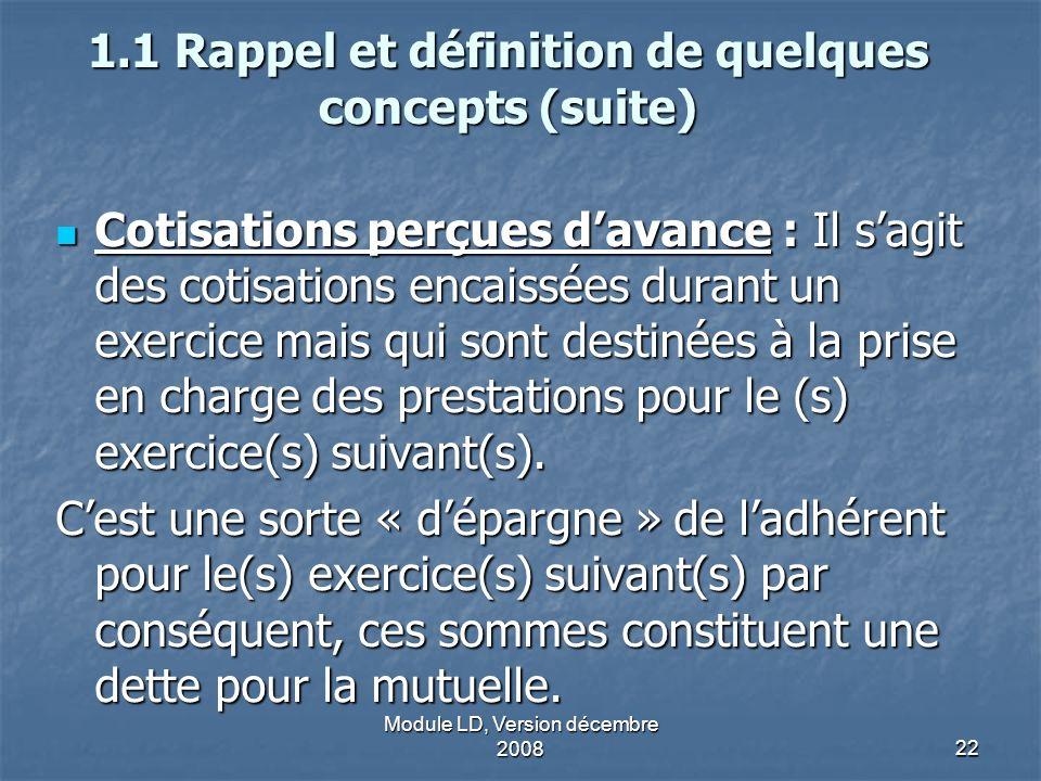 Module LD, Version décembre 200822 1.1 Rappel et définition de quelques concepts (suite) Cotisations perçues davance : Il sagit des cotisations encais