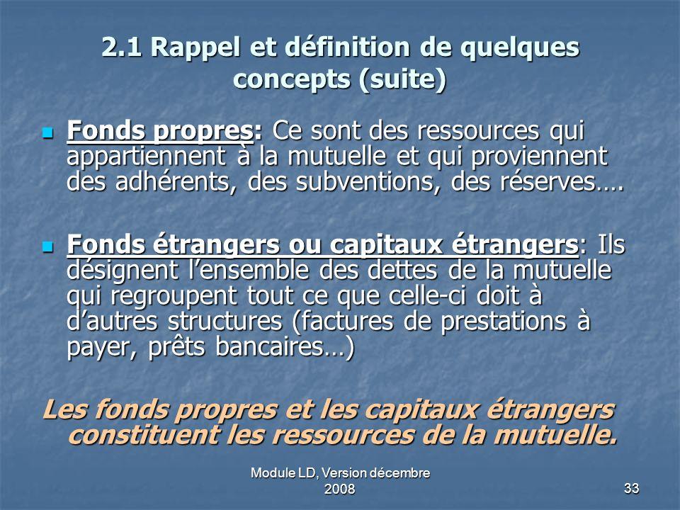Module LD, Version décembre 200833 2.1 Rappel et définition de quelques concepts (suite) Fonds propres: Ce sont des ressources qui appartiennent à la