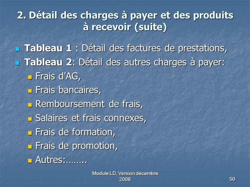 Module LD, Version décembre 200850 2. Détail des charges à payer et des produits à recevoir (suite) Tableau 1 : Détail des factures de prestations, Ta