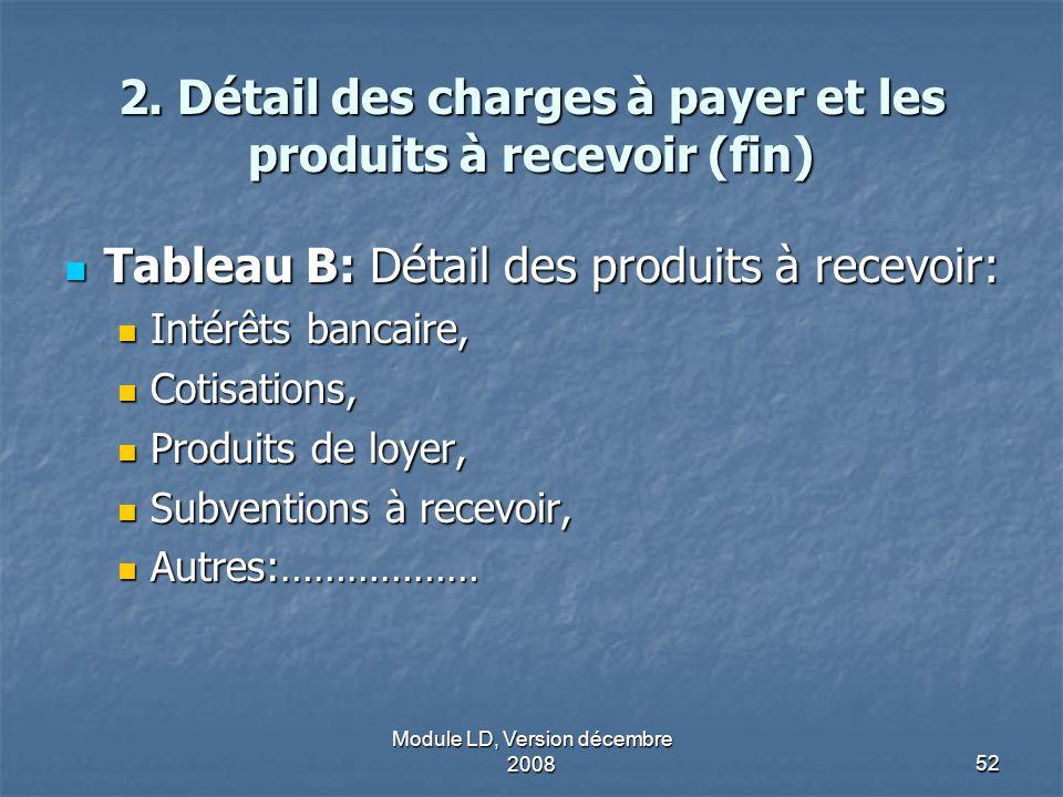 Module LD, Version décembre 200852 2. Détail des charges à payer et les produits à recevoir (fin) Tableau B: Détail des produits à recevoir: Tableau B