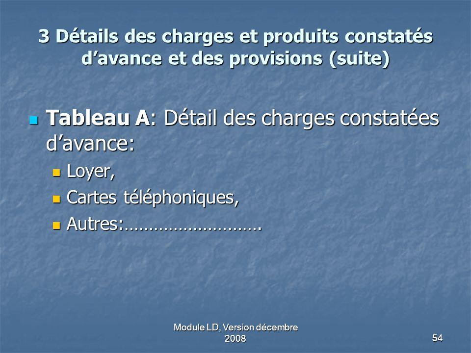 Module LD, Version décembre 200854 3 Détails des charges et produits constatés davance et des provisions (suite) Tableau A: Détail des charges constat