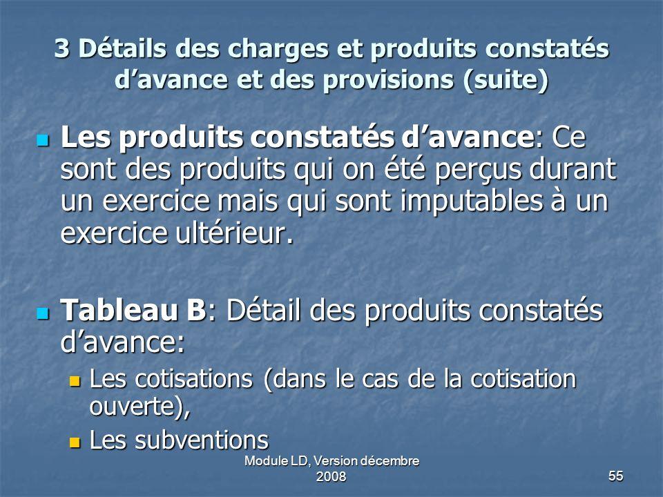 Module LD, Version décembre 200855 3 Détails des charges et produits constatés davance et des provisions (suite) Les produits constatés davance: Ce so