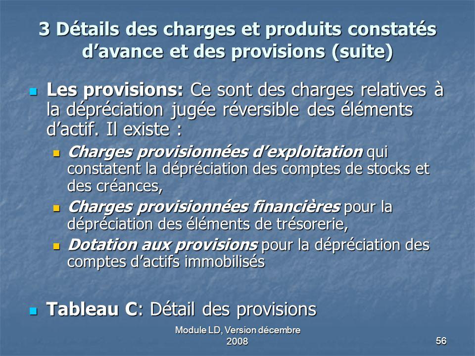Module LD, Version décembre 200856 3 Détails des charges et produits constatés davance et des provisions (suite) Les provisions: Ce sont des charges r