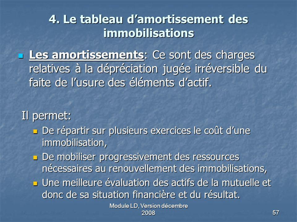 Module LD, Version décembre 200857 4. Le tableau damortissement des immobilisations Les amortissements: Ce sont des charges relatives à la dépréciatio