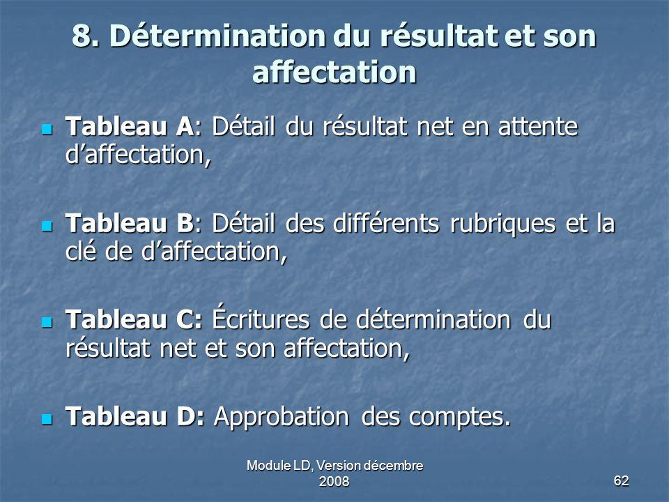Module LD, Version décembre 200862 8. Détermination du résultat et son affectation Tableau A: Détail du résultat net en attente daffectation, Tableau