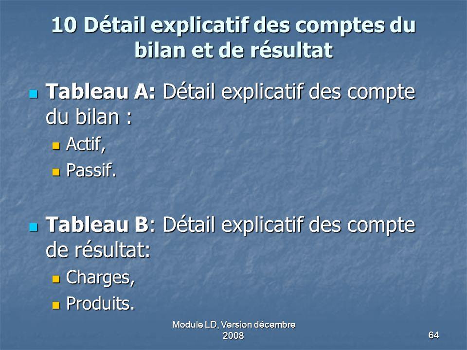 Module LD, Version décembre 200864 10 Détail explicatif des comptes du bilan et de résultat Tableau A: Détail explicatif des compte du bilan : Tableau
