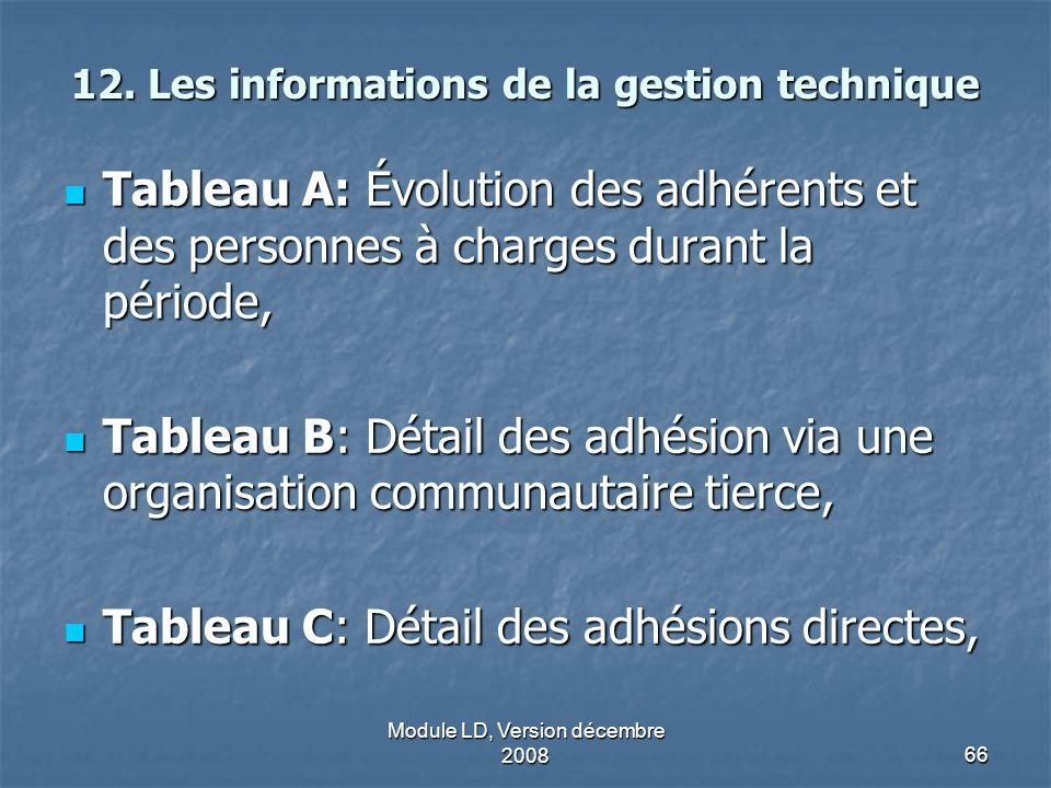 Module LD, Version décembre 200866 12. Les informations de la gestion technique Tableau A: Évolution des adhérents et des personnes à charges durant l
