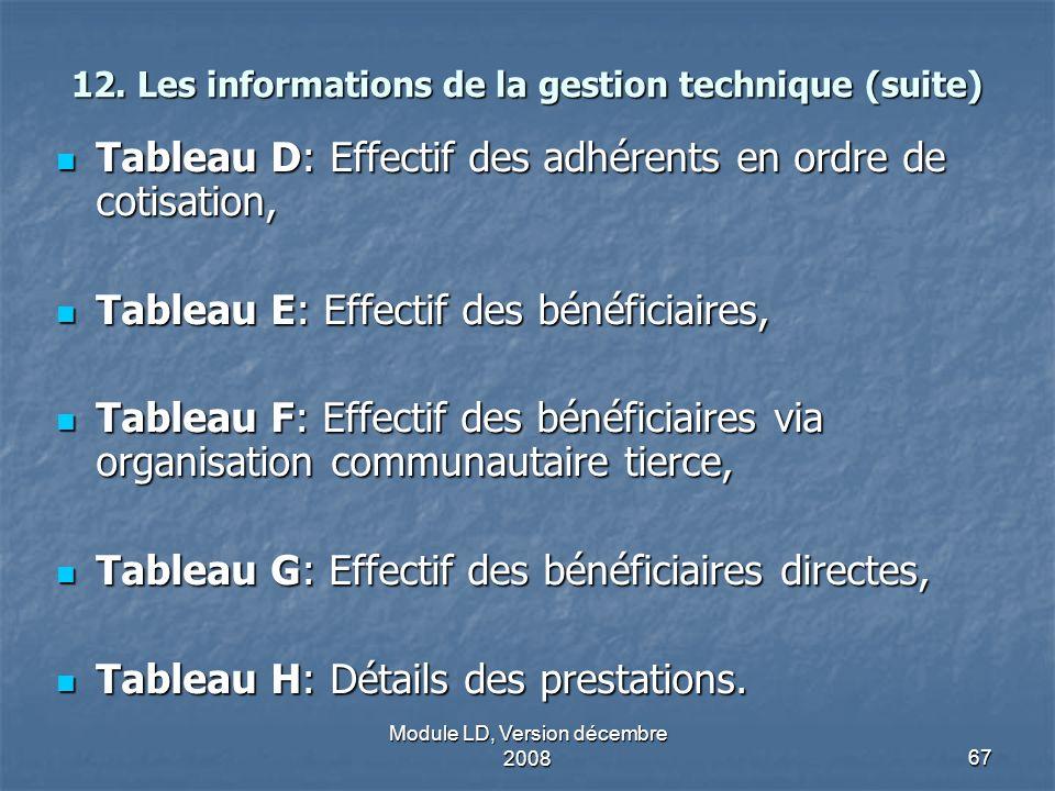 Module LD, Version décembre 200867 12. Les informations de la gestion technique (suite) Tableau D: Effectif des adhérents en ordre de cotisation, Tabl