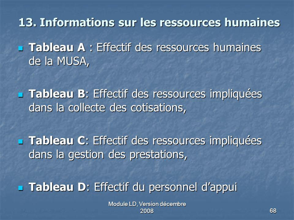 Module LD, Version décembre 200868 13. Informations sur les ressources humaines Tableau A : Effectif des ressources humaines de la MUSA, Tableau A : E