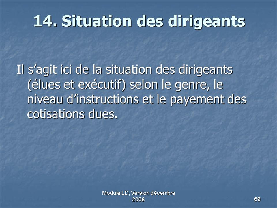Module LD, Version décembre 200869 14. Situation des dirigeants Il sagit ici de la situation des dirigeants (élues et exécutif) selon le genre, le niv