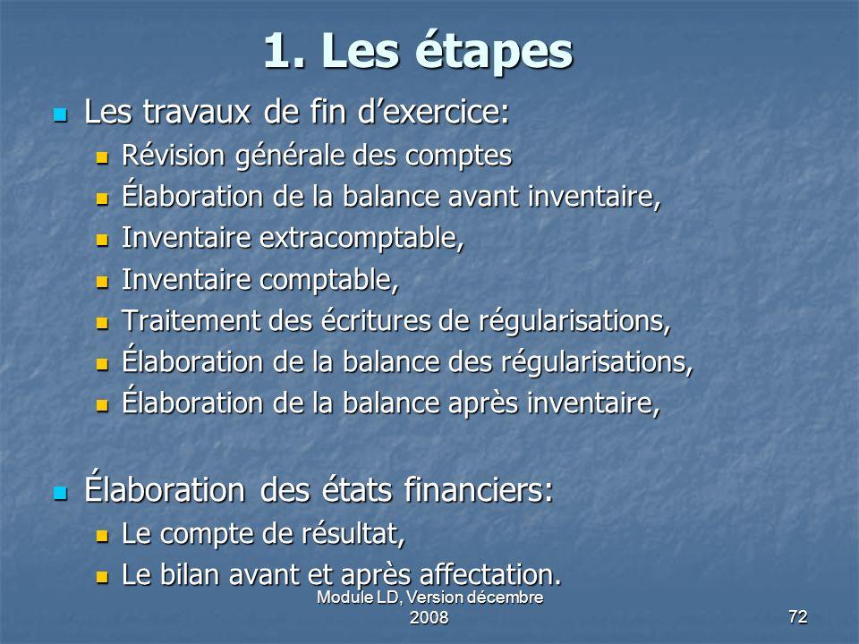 Module LD, Version décembre 200872 1. Les étapes Les travaux de fin dexercice: Les travaux de fin dexercice: Révision générale des comptes Révision gé