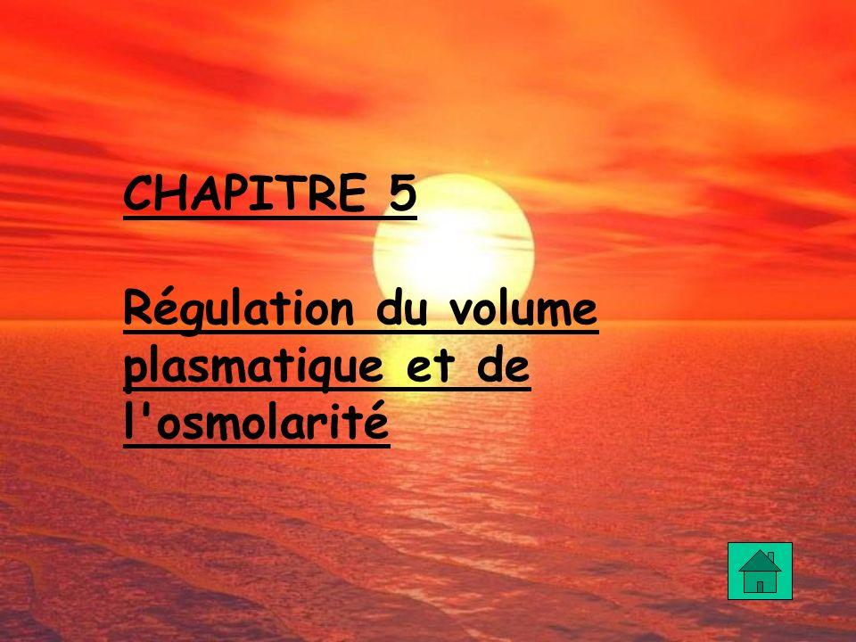 CHAPITRE 5 Régulation du volume plasmatique et de l'osmolarité