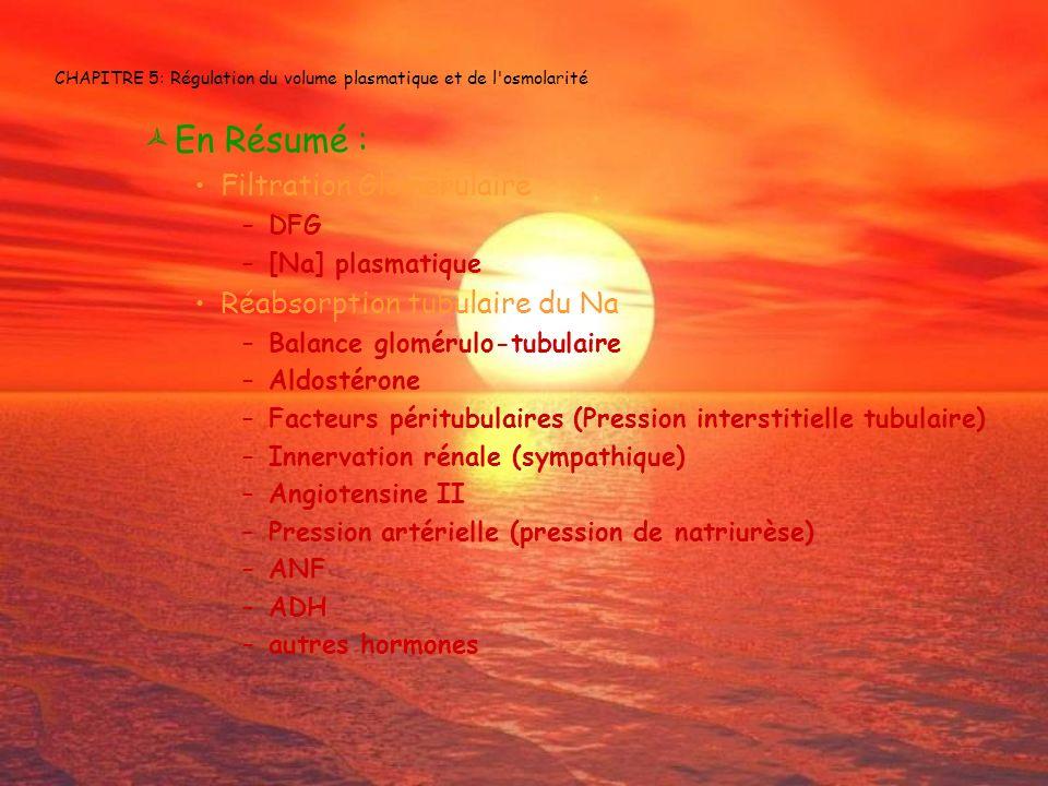 CHAPITRE 5: Régulation du volume plasmatique et de l'osmolarité En Résumé : Filtration Glomérulaire –DFG –[Na] plasmatique Réabsorption tubulaire du N