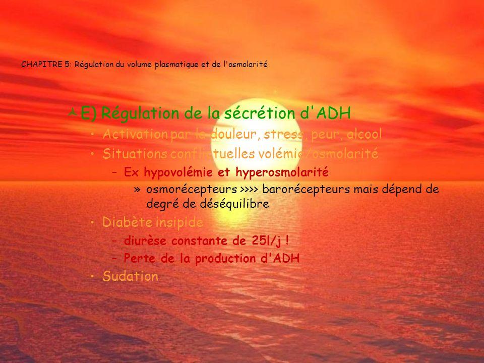 CHAPITRE 5: Régulation du volume plasmatique et de l'osmolarité E) Régulation de la sécrétion d'ADH Activation par la douleur, stress, peur, alcool Si