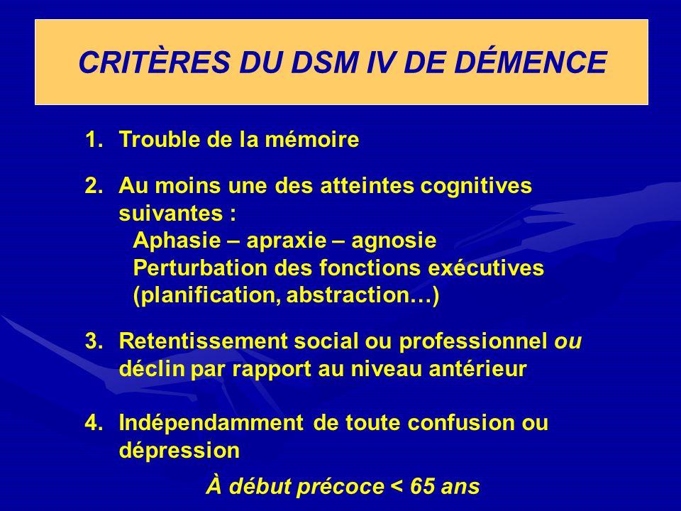 1.Trouble de la mémoire 2.Au moins une des atteintes cognitives suivantes : Aphasie – apraxie – agnosie Perturbation des fonctions exécutives (planifi