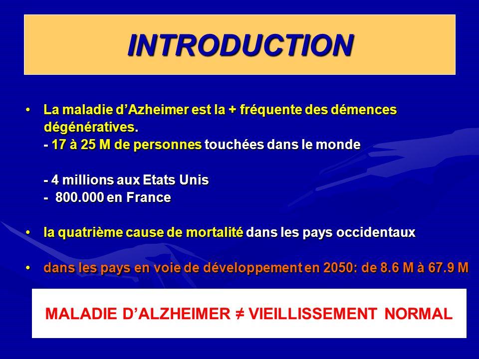 INTRODUCTION La maladie dAzheimer est la + fréquente des démencesLa maladie dAzheimer est la + fréquente des démences dégénératives. dégénératives. -