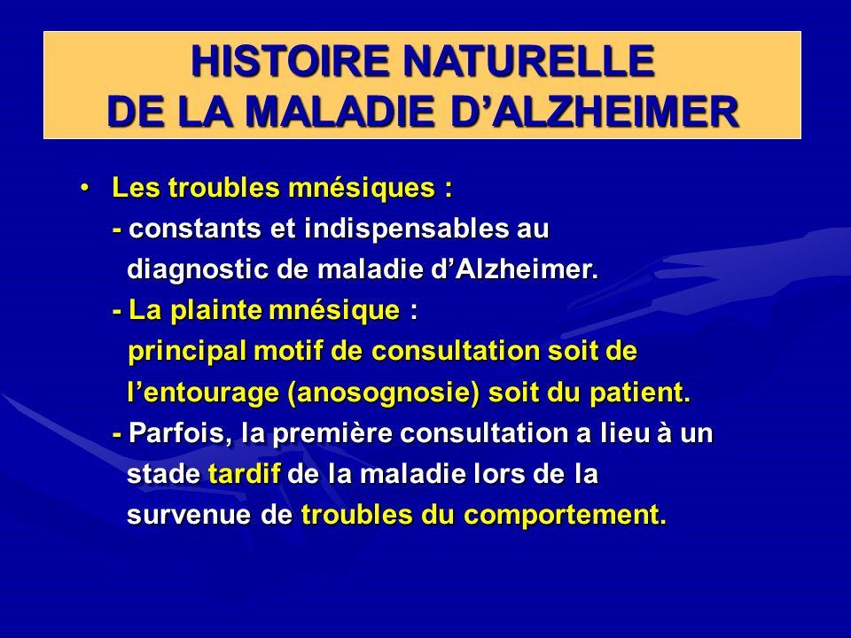 HISTOIRE NATURELLE DE LA MALADIE DALZHEIMER Les troubles mnésiques :Les troubles mnésiques : - constants et indispensables au diagnostic de maladie dA