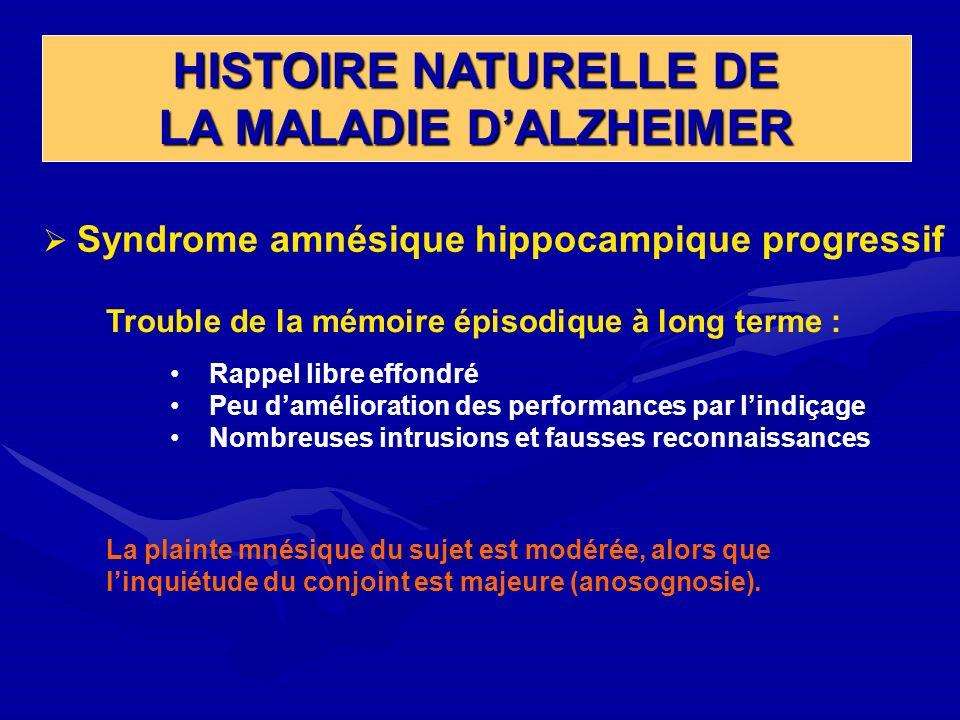 HISTOIRE NATURELLE DE LA MALADIE DALZHEIMER La plainte mnésique du sujet est modérée, alors que linquiétude du conjoint est majeure (anosognosie). Rap