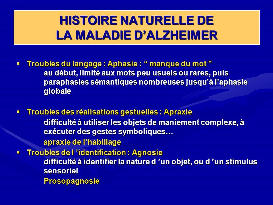 HISTOIRE NATURELLE DE LA MALADIE DALZHEIMER Troubles du langage : Aphasie : manque du mot au début, limité aux mots peu usuels ou rares, puis paraphas