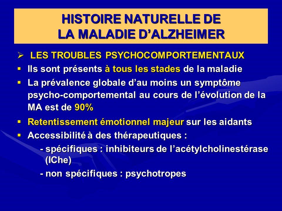 HISTOIRE NATURELLE DE LA MALADIE DALZHEIMER LES TROUBLES PSYCHOCOMPORTEMENTAUX LES TROUBLES PSYCHOCOMPORTEMENTAUX Ils sont présents à tous les stades