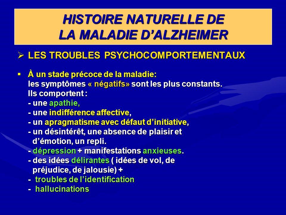 HISTOIRE NATURELLE DE LA MALADIE DALZHEIMER LES TROUBLES PSYCHOCOMPORTEMENTAUX LES TROUBLES PSYCHOCOMPORTEMENTAUX À un stade précoce de la maladie: À