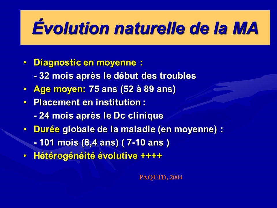 Évolution naturelle de la MA Diagnostic en moyenne :Diagnostic en moyenne : - 32 mois après le début des troubles Age moyen: 75 ans (52 à 89 ans)Age m
