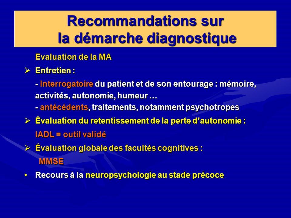 Recommandations sur la démarche diagnostique Evaluation de la MA Entretien : Entretien : - Interrogatoire du patient et de son entourage : mémoire, ac