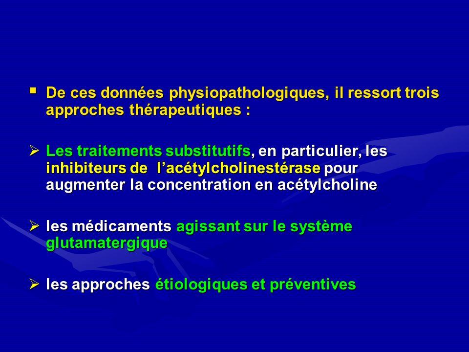 De ces données physiopathologiques, il ressort trois approches thérapeutiques : De ces données physiopathologiques, il ressort trois approches thérape