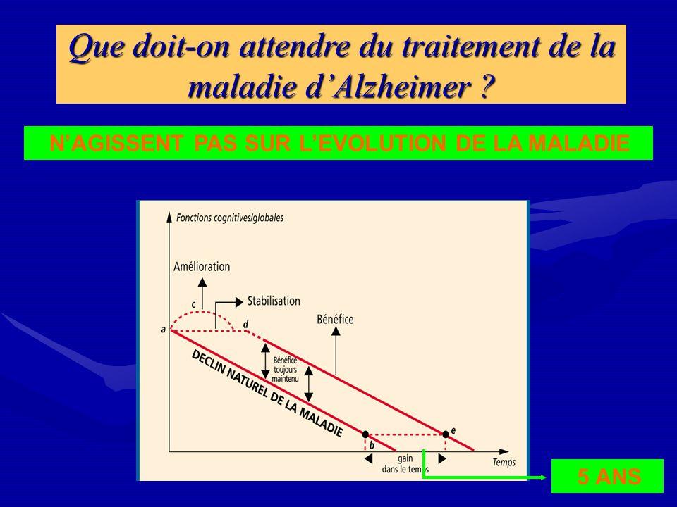Que doit-on attendre du traitement de la maladie dAlzheimer ? NAGISSENT PAS SUR LEVOLUTION DE LA MALADIE 5 ANS