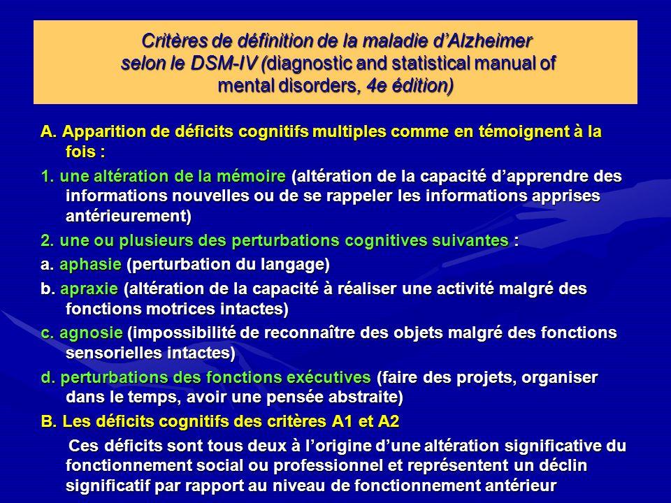 Critères de définition de la maladie dAlzheimer selon le DSM-IV (diagnostic and statistical manual of mental disorders, 4e édition) A. Apparition de d