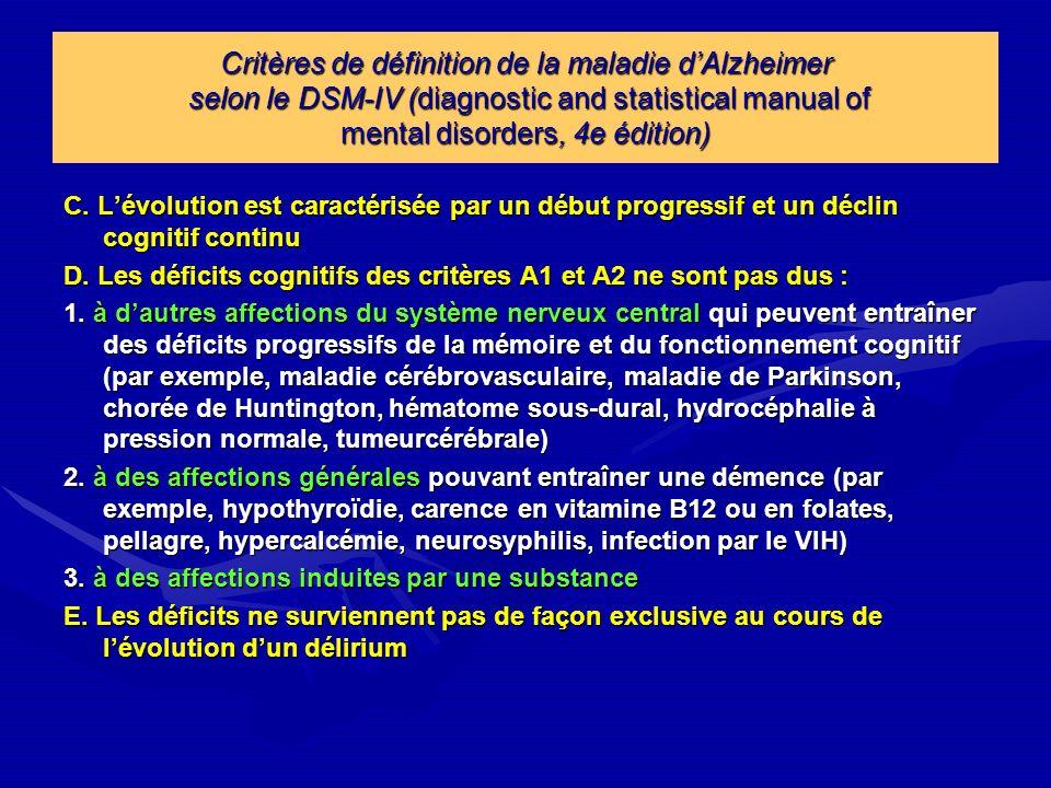 1.Trouble de la mémoire 2.Au moins une des atteintes cognitives suivantes : Aphasie – apraxie – agnosie Perturbation des fonctions exécutives (planification, abstraction…) 3.Retentissement social ou professionnel ou déclin par rapport au niveau antérieur 4.Indépendamment de toute confusion ou dépression À début précoce < 65 ans CRITÈRES DU DSM IV DE DÉMENCE