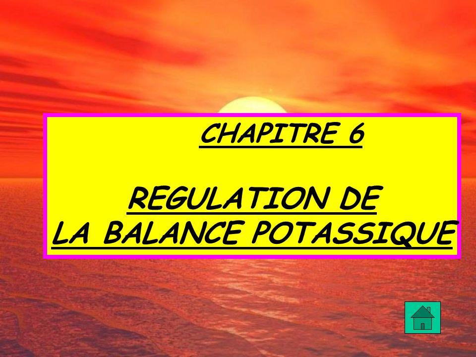CHAPITRE 6 REGULATION DE LA BALANCE POTASSIQUE
