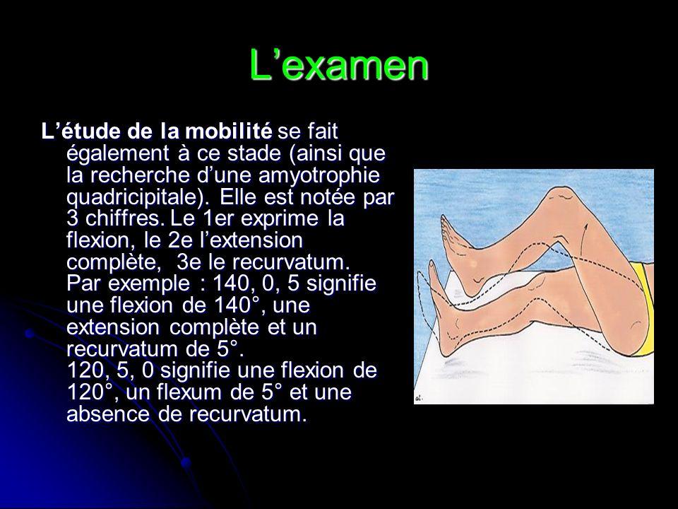 Lexamen Létude de la mobilité se fait également à ce stade (ainsi que la recherche dune amyotrophie quadricipitale). Elle est notée par 3 chiffres. Le